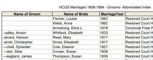 hamilton-county-ohio-marriages